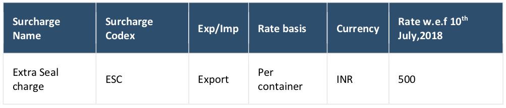 Maersk esc advisory
