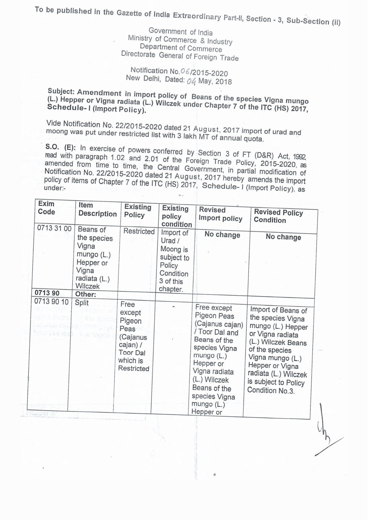 import restriction on urad and moong dal